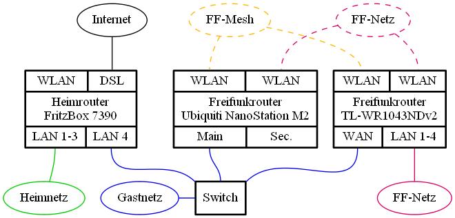 flamingo/content/faq/mesh_ethernet.png
