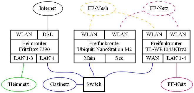 flamingo/content/faq/mesh_ethernet.png